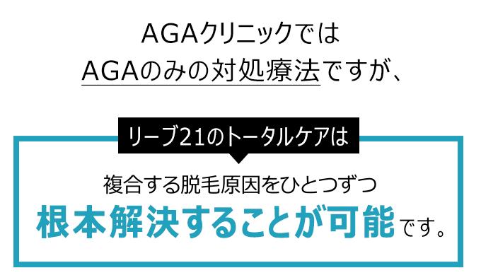 AGAクリニックではAGAのみの対処療法ですが、リーブ21のトータルケアは様々な脱毛原因を根本解決することが可能です。